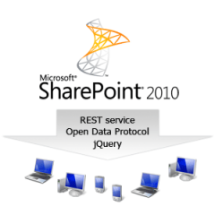 SharePoint Interface featured image