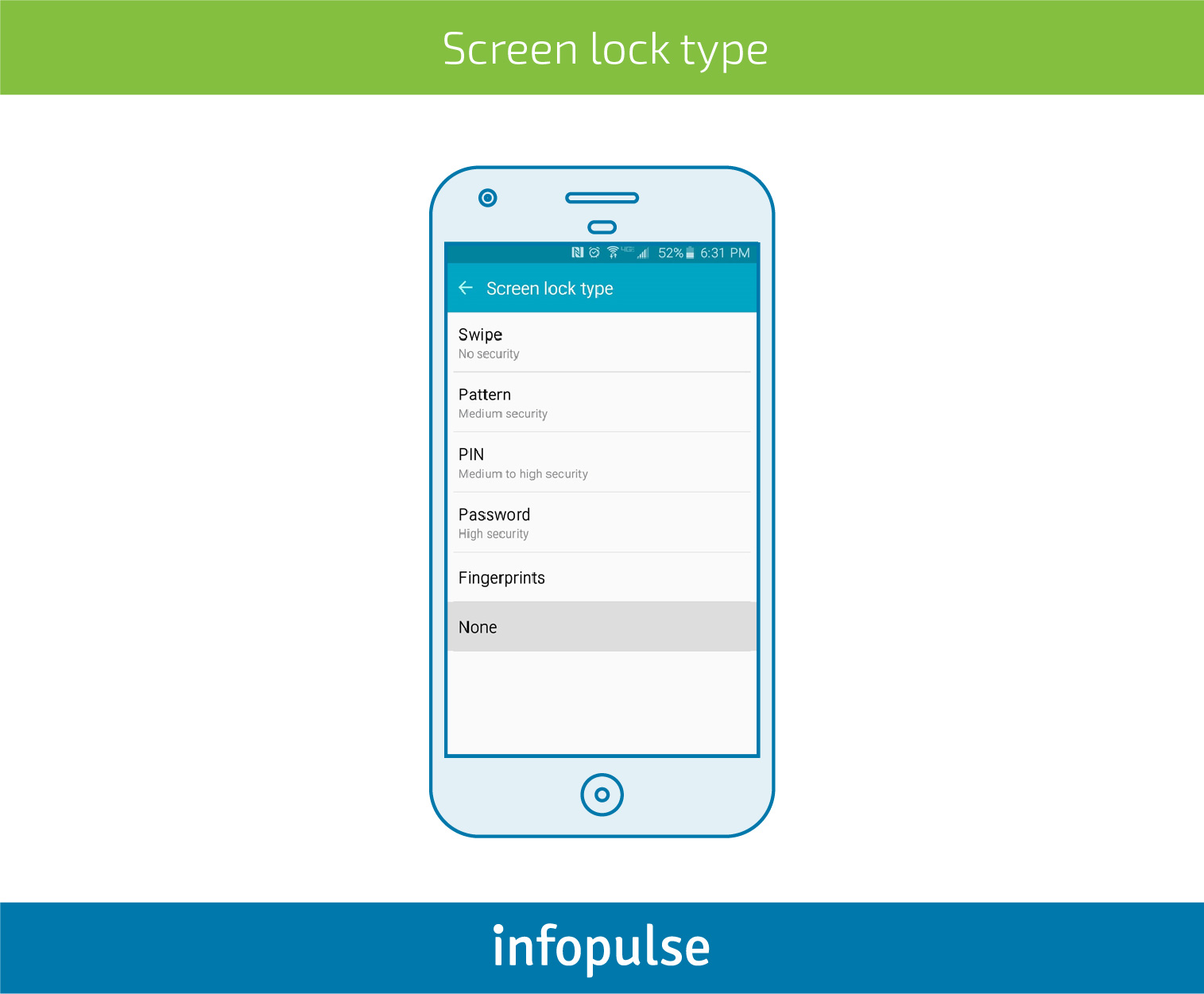 How to Enable Secure Authentication in Mobile Applications