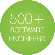 500+ Software Engineers