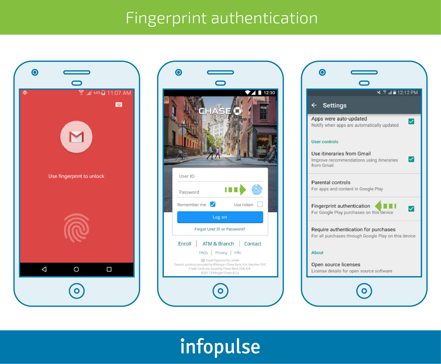 How to Enable Secure Authentication in Mobile Applications - Infopulse - 7