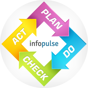 Agile Project Planning and Monitoring with Team Foundation Server - Infopulse