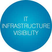 IT Infrastructure Visibility with Service Mapping - Infopulse