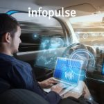 Redefining Automotive Industry with Artificial Intelligence