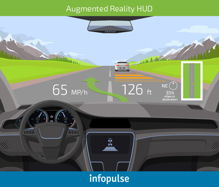 How Does Augmented Reality Affect the Automotive Industry Today? - Infopulse - 3