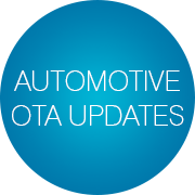 Automotive OTA Updates Solution - Infopulse