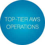 Top-Tier AWS Infrastructure Operations - Infopulse