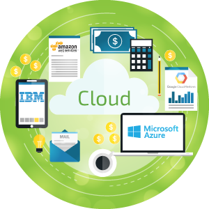 Cloud Facts, Analytics and Trends 2017