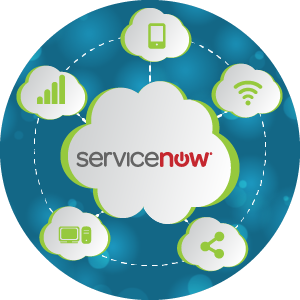 Extending Predefined ServiceNow CI modules – Part I