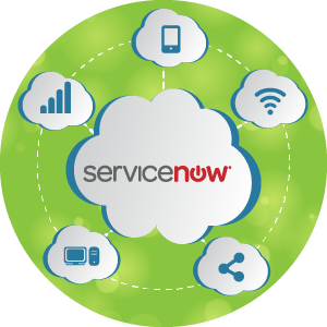 Extending Predefined ServiceNow CI modules – Part II