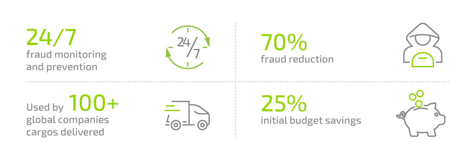 Fraud Monitoring & Financial Reporting Solutions for a Leading IT Company - Infopulse - 328062