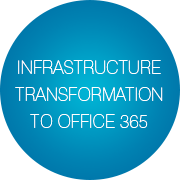 IT infrastructure transformation to Microsoft Office 365 - Infopulse