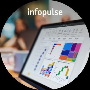 Microsoft Power BI Services - Infopulse