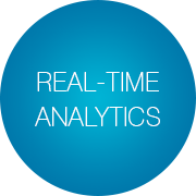 Real-Time Analytics - Infopulse