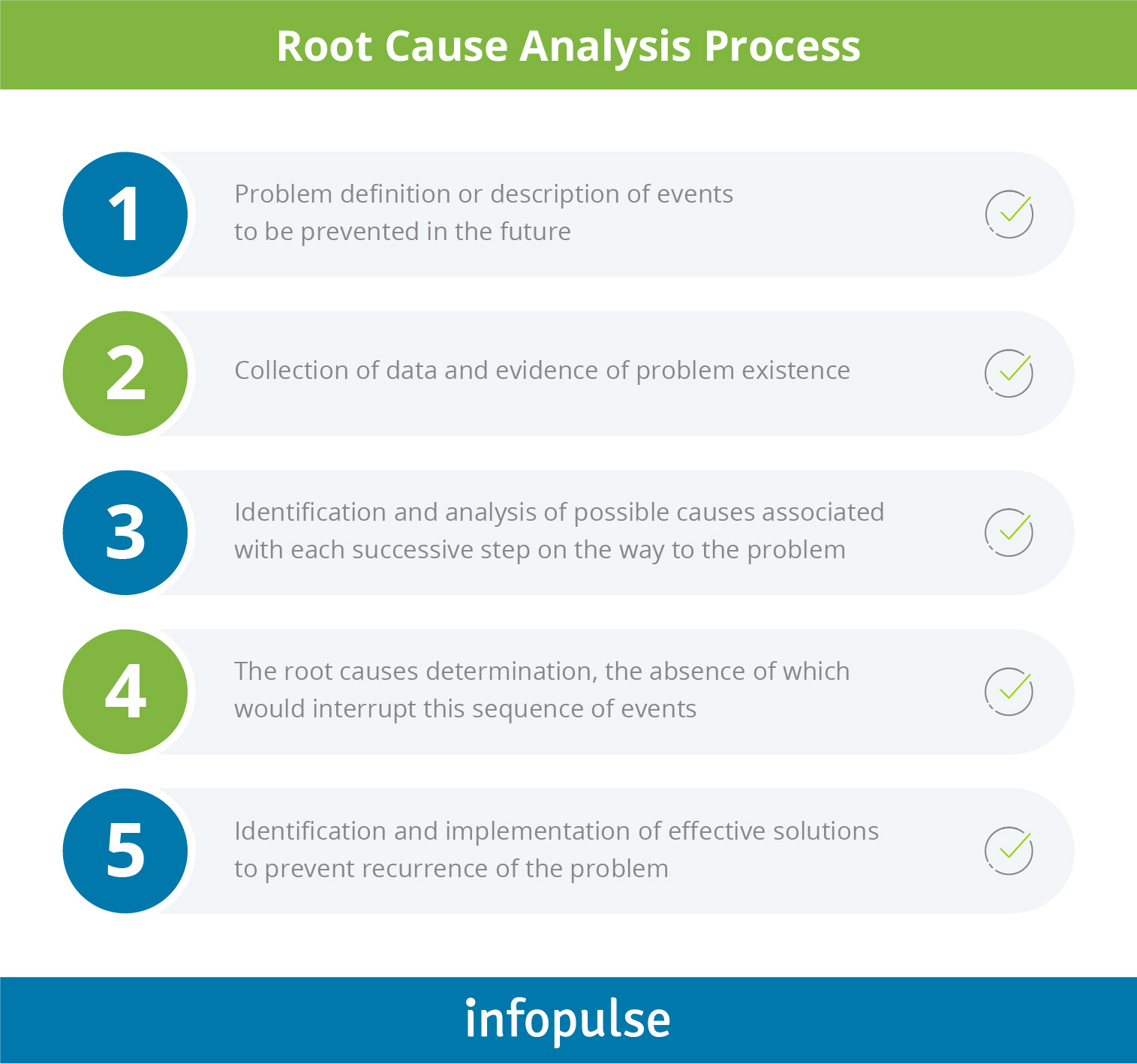Why Quality Software Is Impossible Without Proper Root Cause Analysis (RCA) - 1 - Infopulse