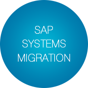 SAP-Systemmigration