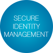 Secure identity management - Infopulse