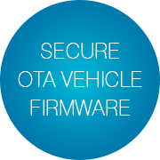 Secure OTA Vehicle Firmware - Infopulse