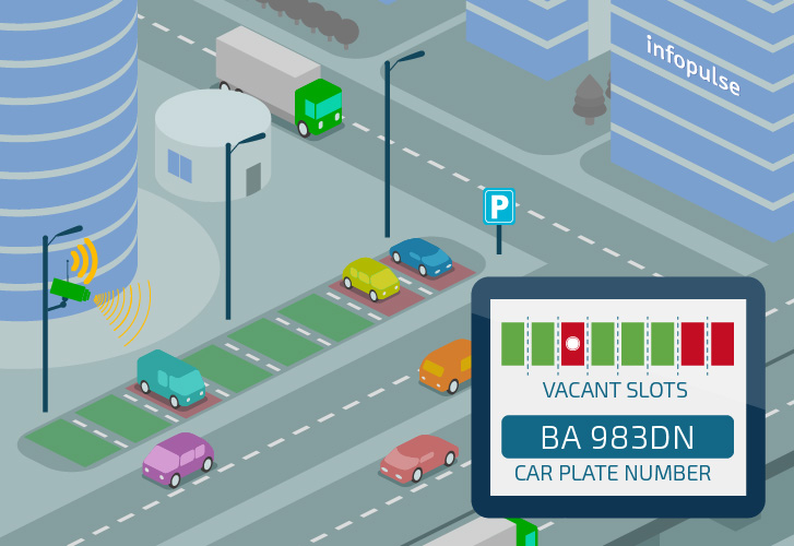 Applying IoT and Computer Vision to Create Two Smart Parking Solutions - Infopulse - 598488