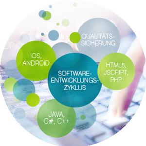Softwareentwicklung in Deutschland - Infopulse