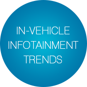 In-vehicle Infotainment Trends - Infopulse