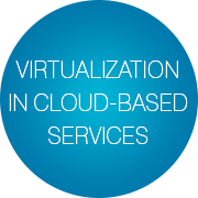 Virtualization in cloud-based services